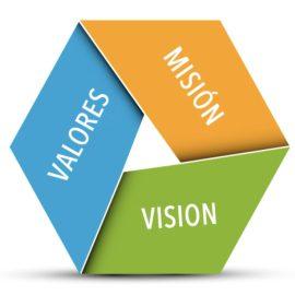 Nuestra Misión, Visión y Valores.